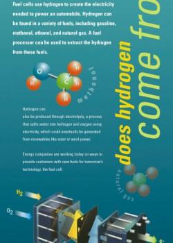 California Fuel Cell Partnership banner